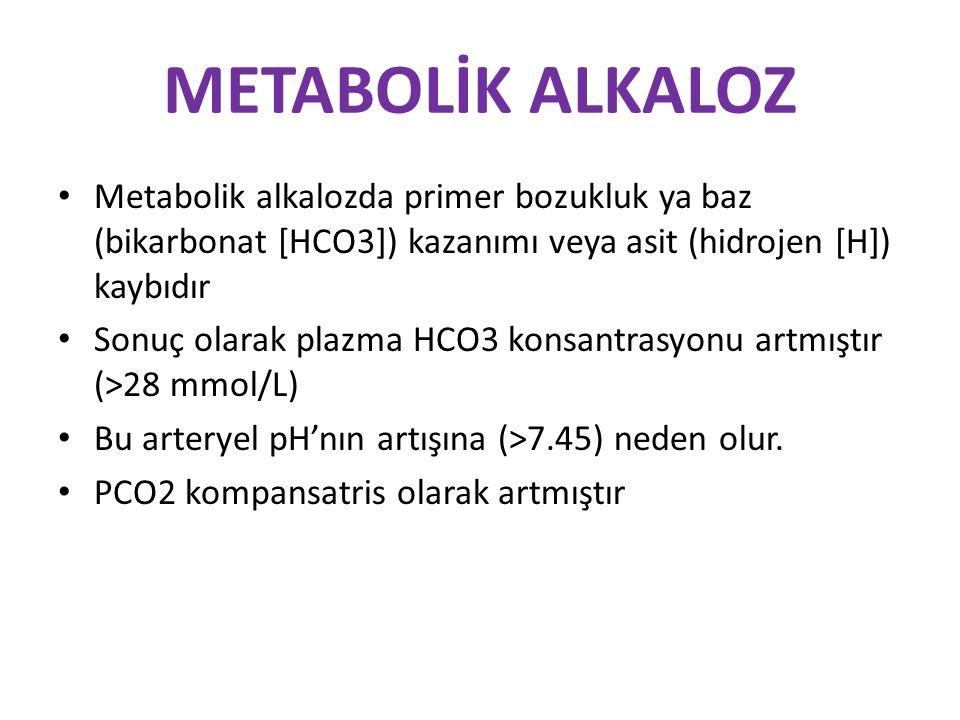 METABOLİK ALKALOZ Metabolik alkalozda primer bozukluk ya baz (bikarbonat [HCO3]) kazanımı veya asit (hidrojen [H]) kaybıdır.